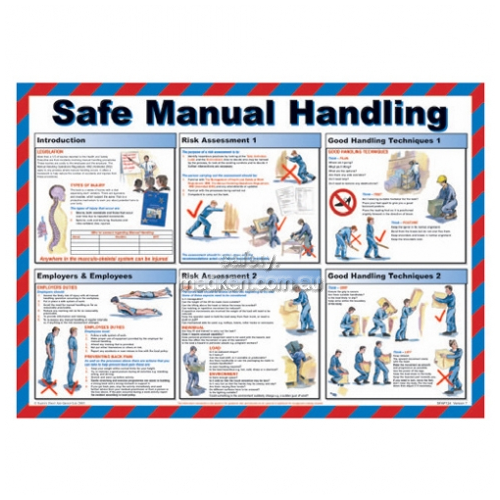 View Workplace Safety Poster- Safe Manual Handling details.